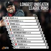 10 Clubs With The Longest Unbeaten Runs In Europe's Top Five Leagues - Chelsea Ranked 7th