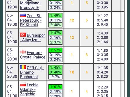 Stake on These 7 MultiBet With Amazing Odds and Earn Big This Monday Night