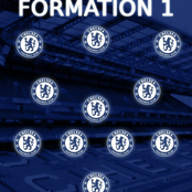 Chelsea V Man Utd: See 3 different ways the Blues could possibly line up against the Red Devils