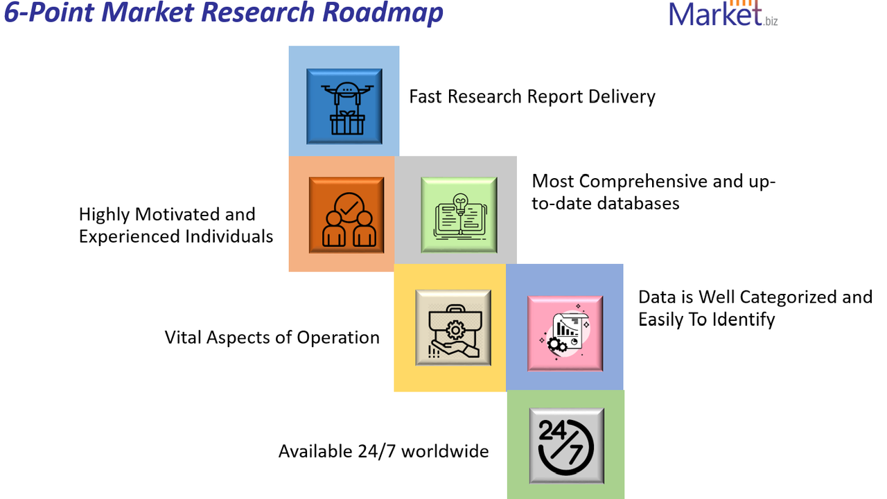 Stone Glue Market Is Growing At Breakneck Speed! Comprehensive Analysis, Growth Forecast from 2021 to 2026