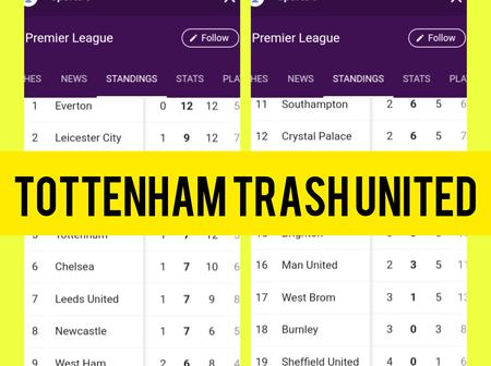 After Tottenham Hotspur Trashed Manchester United 6-1, This Is What The EPL Table Looks Like