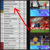 After Chelsea, Spurs and Everton won their games, See How the premier league table changed