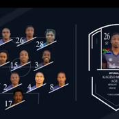 Confirmed Swallows FC starting XI against TTM