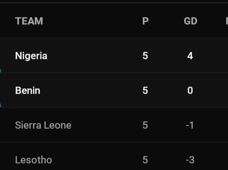 After Nigeria Beat Benin 1-0, This Is How The AFCON Qualifications Group L Table Looks Like.