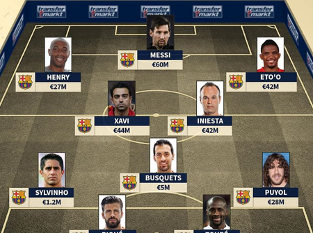 Remember Barcelona's Starting XI Of UCL Final 08/09 Season? Was That One Of The Best Teams Ever?