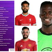 Check Out Premier League Clean Sheets, Top Scorers & Assists Tables Ahead of Chelsea vs Liverpool Game
