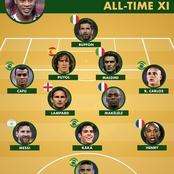 Ronaldinho All-Time Xi And Zlatan Ibrahimovic All-Time Xi Players For Each Position