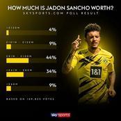 Is Jadon Sancho really worth 100 million?