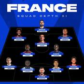 Opinion: France Squad Depth For World Cup 2022
