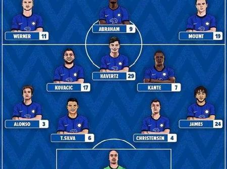 How Chelsea Could Lineup In Their Next UEFA Champions League Match