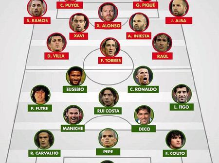 Checkout Spain All Time Xi Compared to Portugal All Time Xi