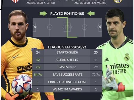 Madrid Derby team news and prediction: Atletico Madrid vs Real Madrid