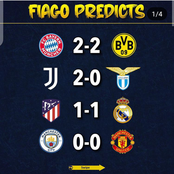 Possible Outcome From Top Matches Across Europe This Weekend.