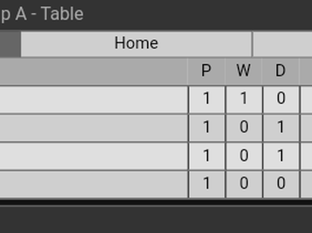 After R-Madrid Were Defeated 3:2 &Bayern Humiliated A-Madrid, This Is How Their Table Now Looks Like
