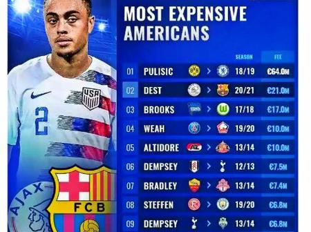 Chelsea's Christian Pulisic sits 1st on the list of Most Expensive American Footballers in history