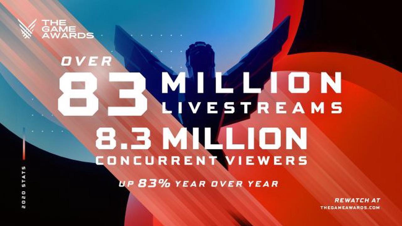 Les Game Awards 2020 ont battu tous les records