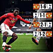 Manchester United Vs Tottenham Hotspurs' Last Four matches