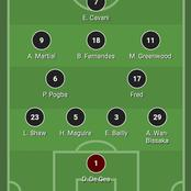 Confirmed Man United Line Up To Face Fulham Tonight