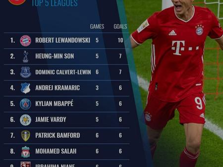 Kylian Mbappe Ranked Fifth Among The Top Goalscorers This Season Across Europe's Top 5 Leagues