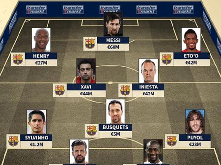 This Is The Barcelona Squad That Won 6 Trophies in A Calendar Year