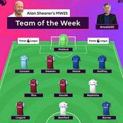 No Manchester United Player Featured in Alan Shearer Premier League Team of MW25 Even After 3-1 Win