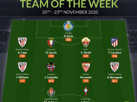 Zero Barcelona Stars Named In The La Liga Team Of The Week