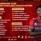 Kotoko coach Mariano Barreto makes one change in his 18 man squad for the Berekum Chelsea game.