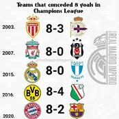 Checkout Teams that Have Conceded 8 Goals in The Champions league