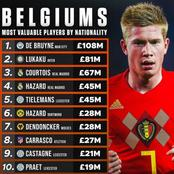 De Bruyne And Lukaku Top The List Of Belgium's Most Valuable Players