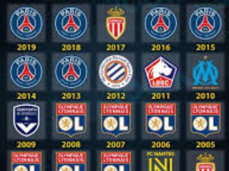 See the past winners of the French Ligue 1 title since year 2000 till date