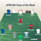 African Team of the week featuring Edouard Mendy and three Nigeria players