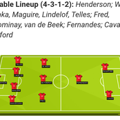 Manchester United Vs PSG Projected Lineups, And The Players To Miss The Match