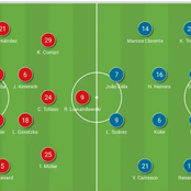 UCL: Bayern Munich Possible Lineup Against Atletico Madrid On Tuesday Night