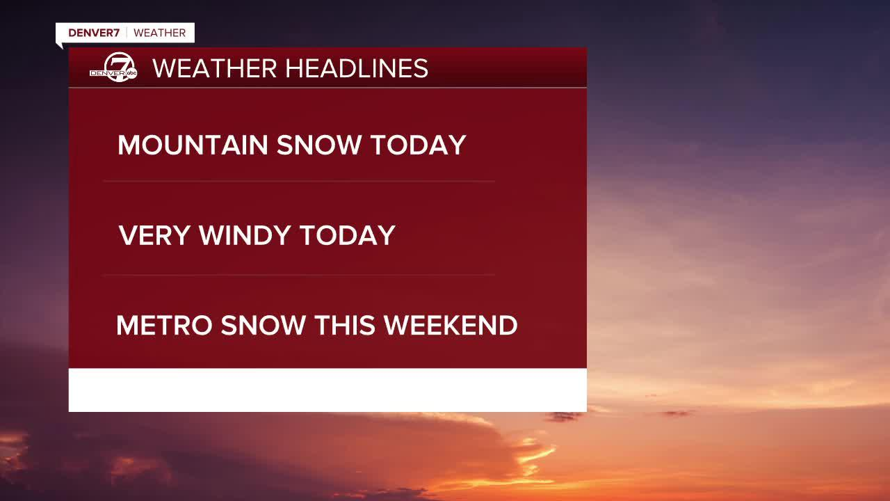 Another windy day across the Denver metro area