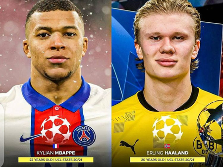 Mbappe And Haaland Champions League Goals And Assists This Season