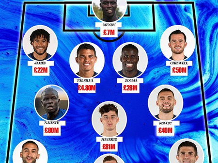 Chelsea Predicted Lineup To Face Crystal Palace At Stamford Bridge