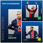 Checkout The Top Rated And Best 10 Wingers In The World Today; See Messi's Position (Pictures).