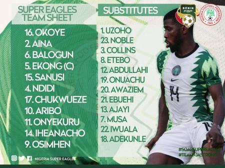 AFCON: Nigeria Qualify For AFCON Without Kicking A Ball Against Benin Republic