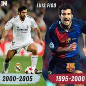 Meet 10 Players Who Played For Real Madrid And Barcelona