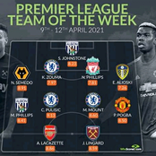 Premier League Team of Week 31: Chelsea & Manchester United Outshines Arsenal
