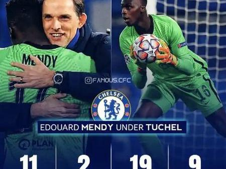Edouard Mendy Could Equal And Break Petr Cech's Record In Stamford Bridge, If Given The Chance
