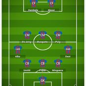 How Barcelona could defeat Sevilla again with this Lineup.