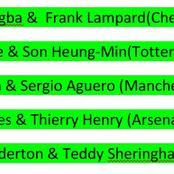 The Premier League's Most Productive Partnerships