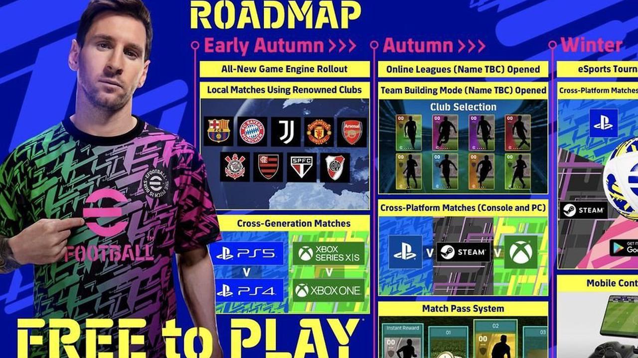 eFootball: Roadmap Revealed