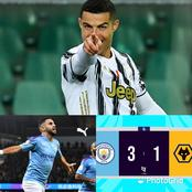 Ronaldo Equals Pele's goals as Manchester City extends their unbeaten run to 21.