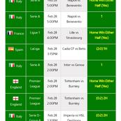 Stake and Win Massively from these Well Analysed Soccer Predictions