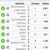 Five Well Analysed Football Matches With 68.46 Odds