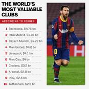Forbes Releases List of World's Most Valuable Clubs, Real Madrid is No Longer on No.1 Spot