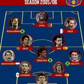 Can Barcelona Ever Build A Team As Strong As The 2005/06 Winning Team Again?