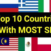 10 Countries That Mate The Most